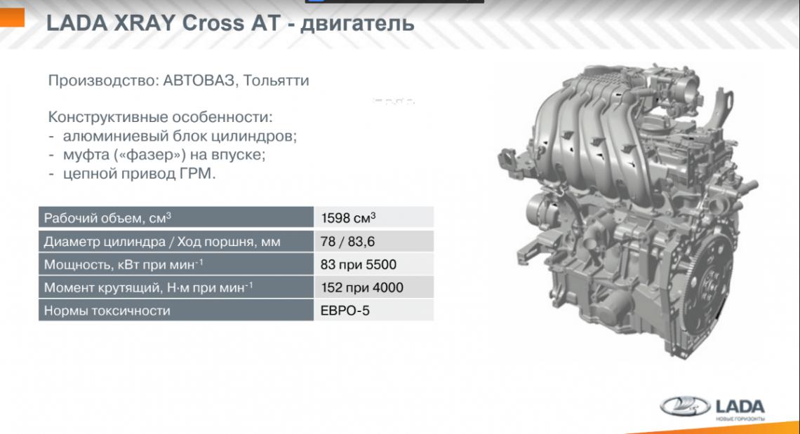 На старте: LADA Vesta с вариатором получила ОТТС